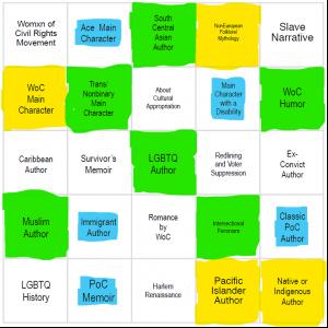 my final bingo card. no bingos. six completed, four in-progress, five in queue